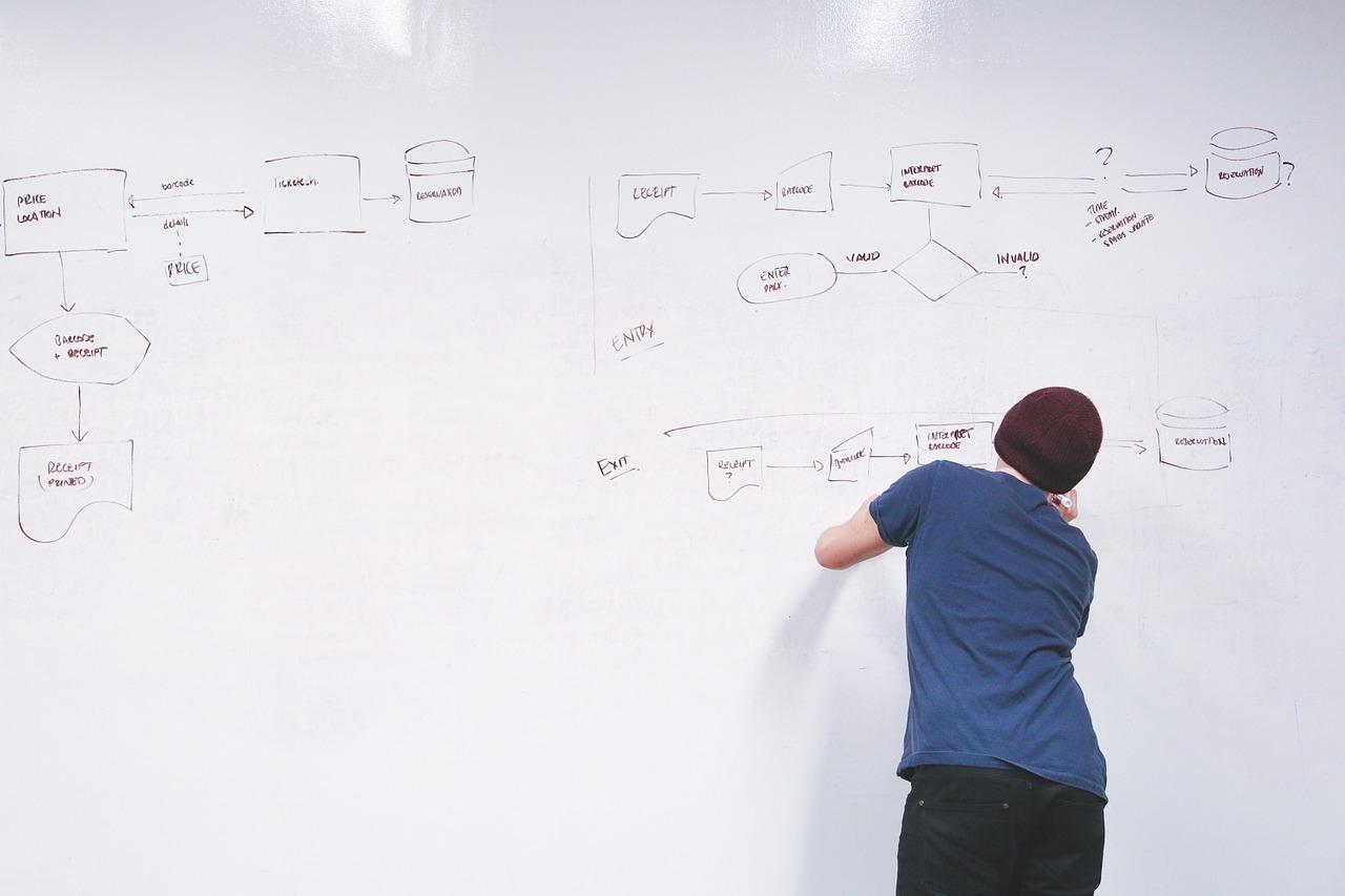 Les 3 Erreurs à Eviter Pour Réussir Votre Business Plan .
