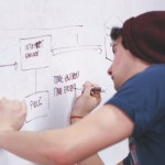 Formule en 4 étapes pour rédiger un article